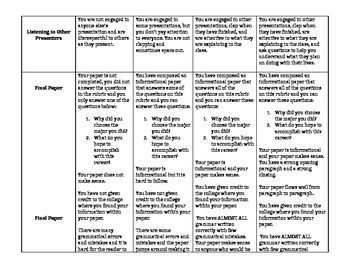 College Research Rubric and Project