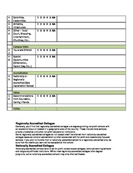 College Selection Rubric