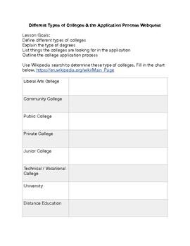 College Webquest