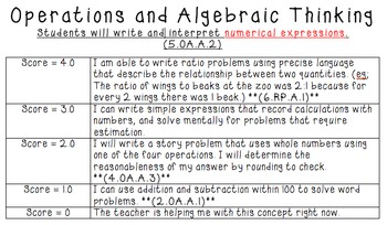 College and Career (Common Core) Mathematics - Operations and Algebraic Thinking