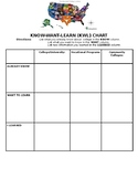 College and Career Exploration Worksheets