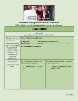 College and Career Research HyperDoc (Spanish student version ONLY)