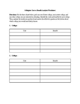 Collegiate Cost vs Benefit Analysis Worksheet