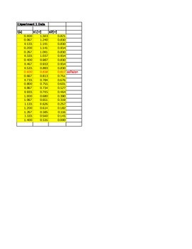 Collisions & Conservation of Momentum Virtual Lab Grading Spreadsheet