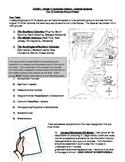 Colonial America:  13 Colonies Group Presentation