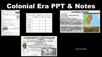 Colonial America 13 Colonies Bundle - Notes, PPT, Vocab, Map and Quiz