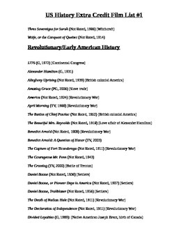 Colonial America Extra Credit Film List