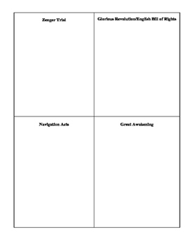 Colonial America Foundations of Government Chart