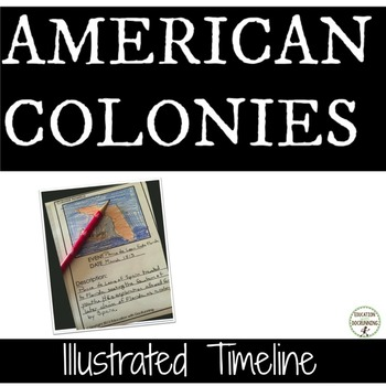 American Colonies Illustrated Timeline Collaborative Activity