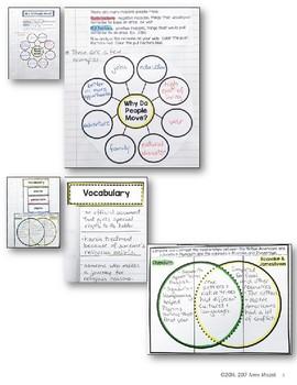 Colonial America Interactive Notebook FREEBIE 5th Grade