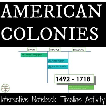 American Colonies Compartive Timeline Activity Interactive Notebook Option
