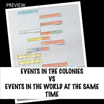American Colonies Comparative Timeline Activity Interactive Notebook Option