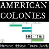 American Colonies Comparative Timeline Activity Interactiv