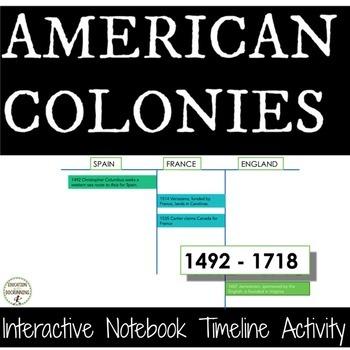 American Colonies Interactive Notebook Timeline Activity