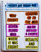 Colonial America Interactive Notebook and Graphic Organizers American History