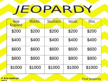 Colonial America Jeopardy Review Game