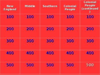 Colonial America Jeopardy - SS4H3