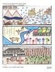 Colonial America: The 3 Regions - Lesson Plan