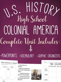 Colonial America: Middle/High School Complete Unit