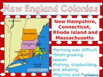 Colonial America New England Middle Southern Colonies Classroom Posters Set