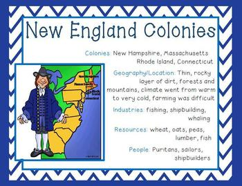 Colonial America Posters