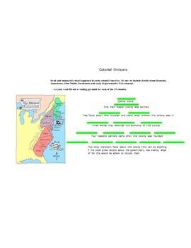 Colonial America Reading Pyramid