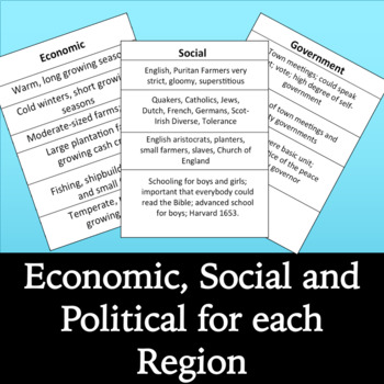 Colonial America Regions: Manipulatives