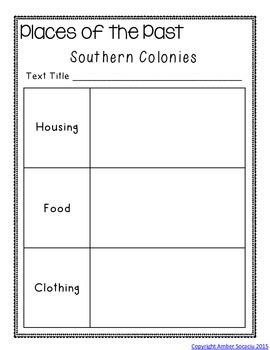 Colonial America Social Studies Activities