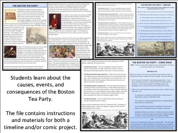 U.S. History - Colonial America - The Boston Tea Party - Timeline & Comic