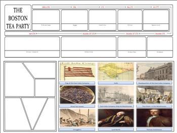 The Boston Tea Party - Timeline & Comic