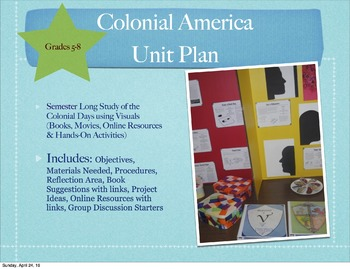 Colonial America Unit, Multi-Sensory Approach to History, Hands-on Activities