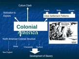 Colonial America through the French and Indian War Presentation