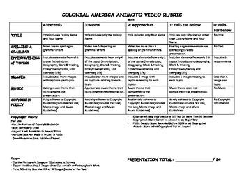 Colonial American Animoto Video Presentation
