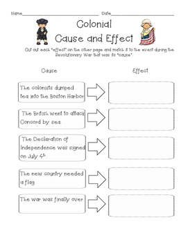 Colonial Cause and Effect