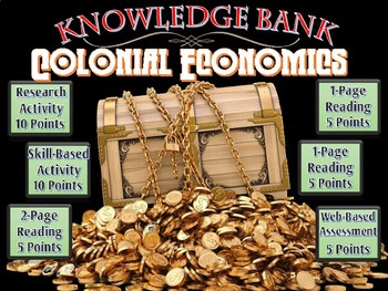 Colonial Economics (Mercantilism) Digital Knowledge Bank