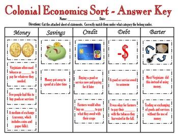 Colonial Economics Sort (VS.4d)
