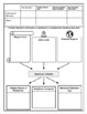 Colonial Foundations Unit Review Sheet