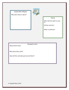 Colonial Government Graphic Organizer