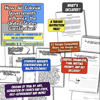 Colonial Governments & US Constitution: How did Colonies influence Constitution?