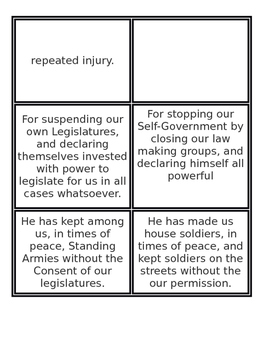 Colonial Grievances Card Match - Declaration of Independence