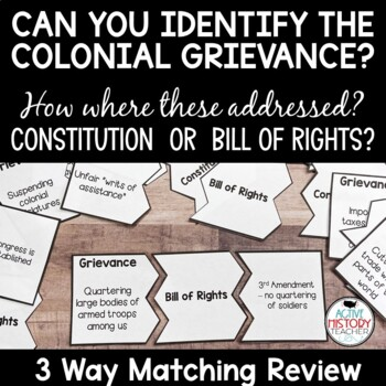 Colonial Grievances addressed in the Constitution - Cut & Paste or Sort Activity