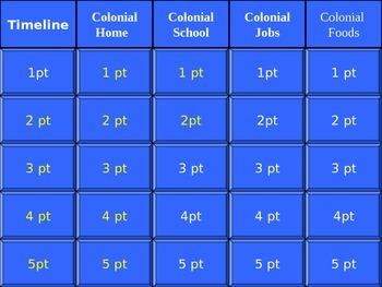 Colonial Jeopardy