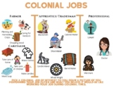 Colonial Jobs - Project-Based Visual Activity