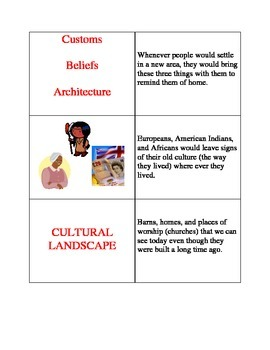 Colonial Life Flashcards