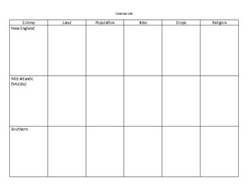 Colonial Life Graphic Organizer
