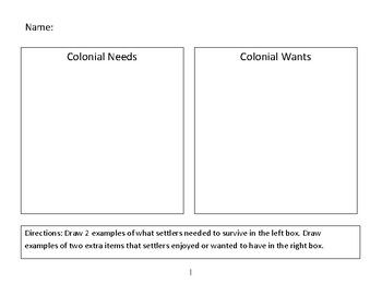 Colonial Needs and Wants