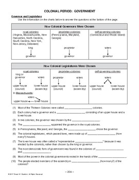 William Penn | Worksheet | Education.com