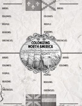 Colonial Powers Organizer