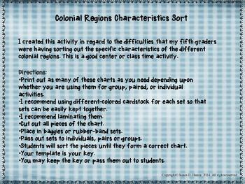 Colonial Region Characteristics Sort Activity