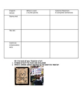 Colonial Taxation Reading & Graphic Organizer